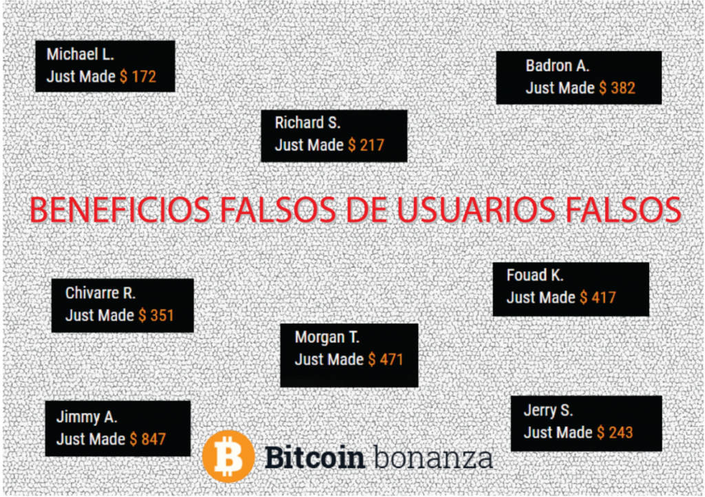 Beneficios falsos de usuarios falsos en Bitcoin Bonanza