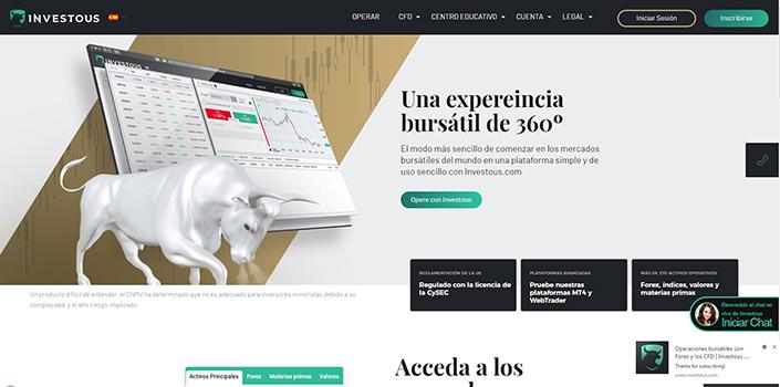 Investous permite operar con Forex