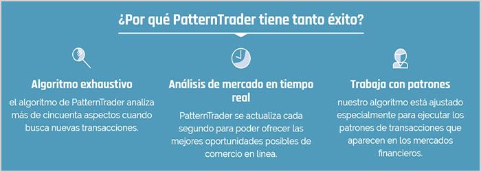 promesas falsas de la plataforma de trading Pattern trader