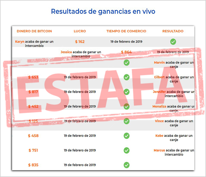 Resultados de bitcoin money inventados
