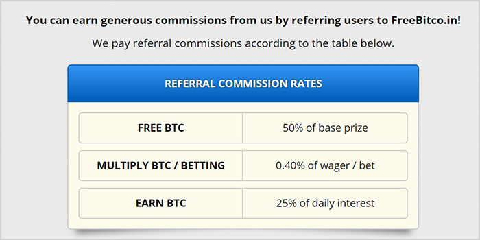sistema de referidos de freebitcoin