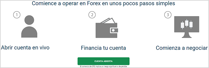 Forex opiniones 2019