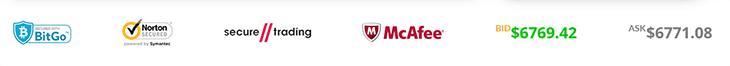 logos de seguridad falsos en bitcoin champion